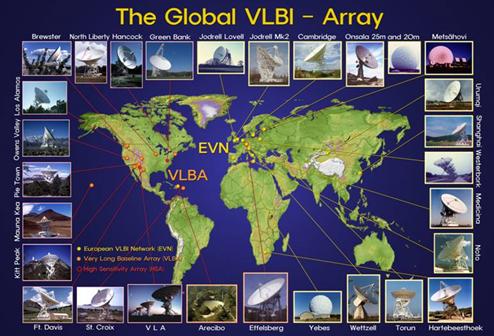 GlobalVLBI