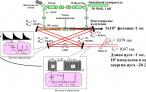 Усовершенствованный лазерно-электронный источник рентгеновского излучения для медицинской диагностики